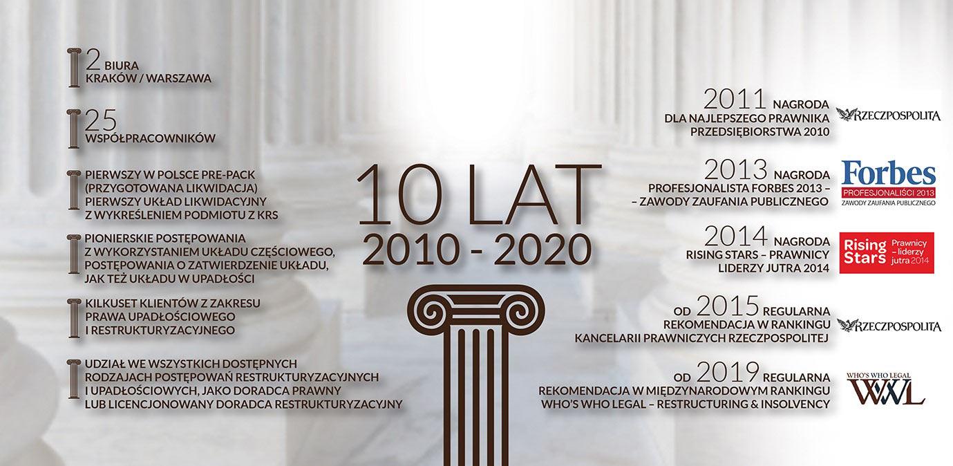 Kancelaria Prawa Restrukturyzacyjnego i Upadłościowego Tatara i Współpracownicy - 10 lecie